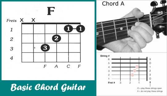 aplikasi belajar gitar