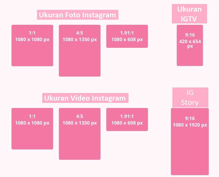 ukuran gambar dan video instagram